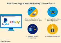 how-does-paypal-work
