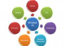 editions of windows 10