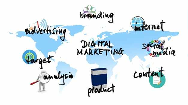 The Importance of Digital Marketing & Branding in a Company